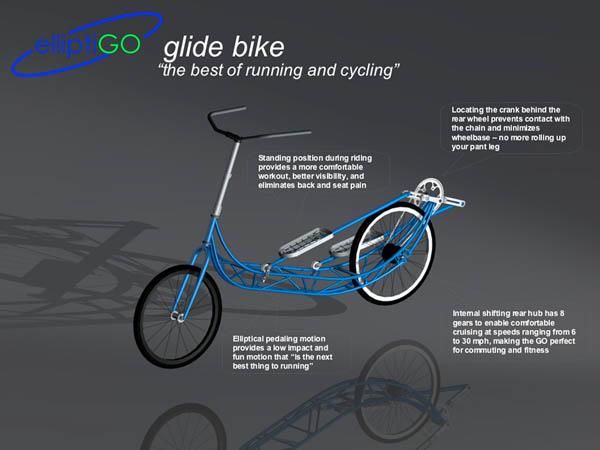 Elliptigo Run Ride Glide People In Passing